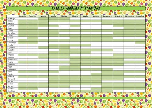 Calendario Stagionalita Frutta E Verdura.Frutta E Verdura Di Stagione Il Calendario La Casalinga