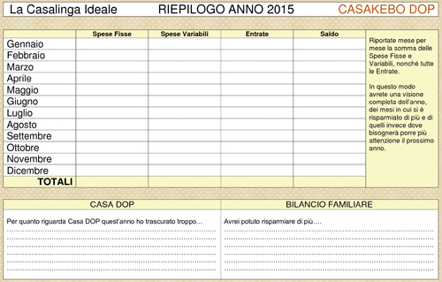 riepilogo Casakebo DOP